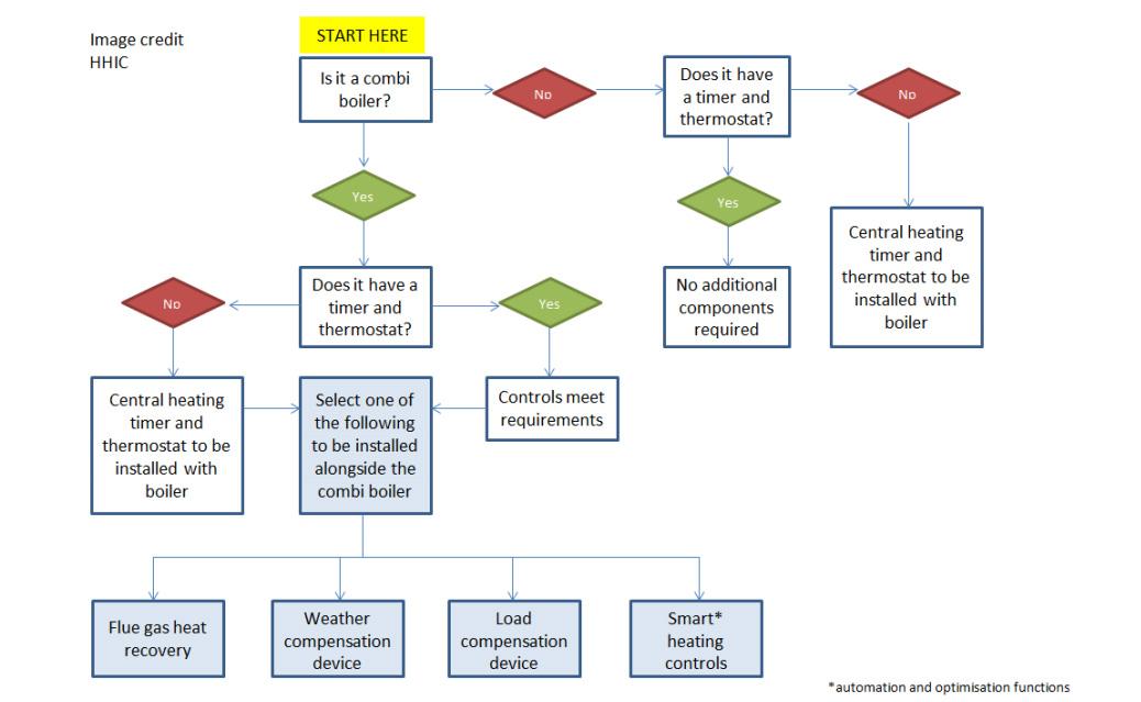 Boiler Plus Factsheet v3